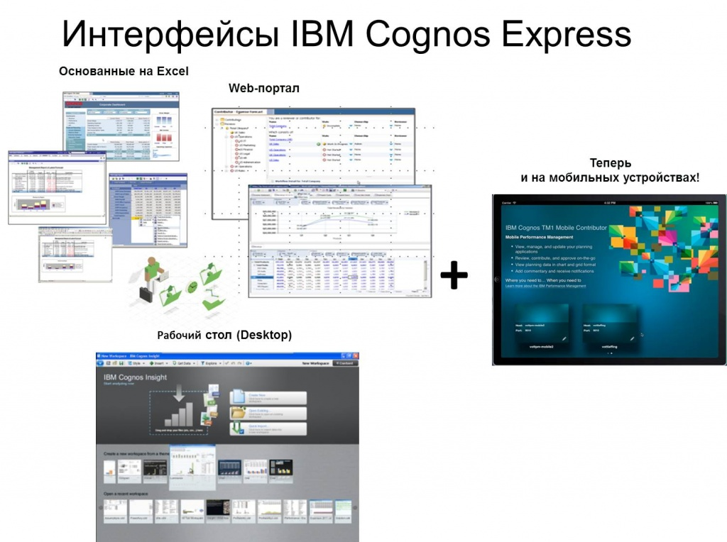 Cognos-Interfaces_.jpg